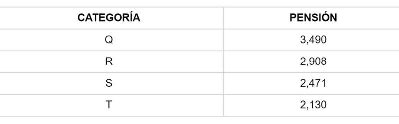 Costo de la carrera de Música de UPC