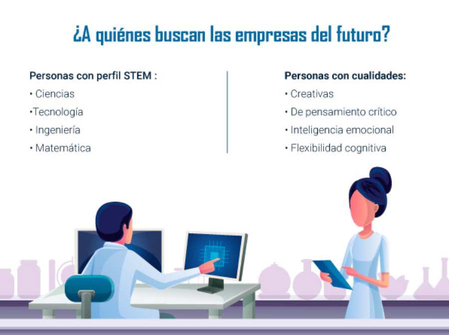 Carreras del Futuro - UPC