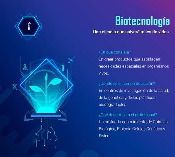 Biotecnología - Carreras del Futuro - UPC