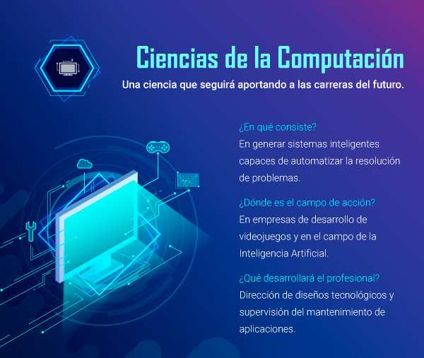 Ciencias de la Computación - Carreras del Futuro