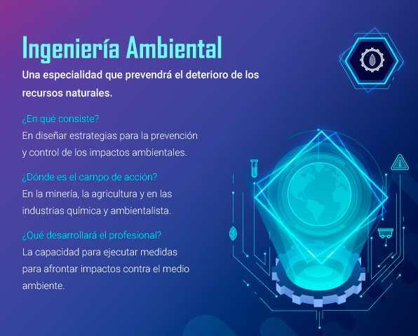 Ingeniería Ambiental - Carreras del Futuro - UPC