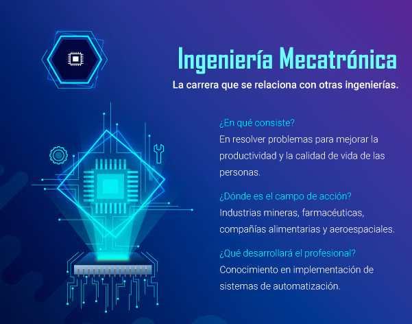Ingeniería Mecatrónicas - Carreras del Futuro - UPC