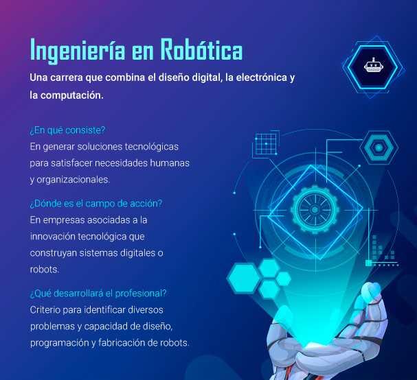 Ingeniería Robótica - Carreras del Futuro - UPC